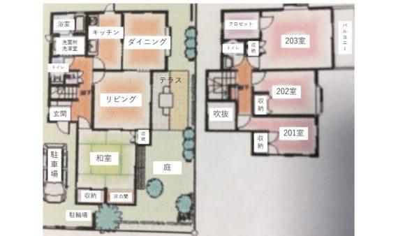 1階はすべて共有部分。2階の3室はそれぞれの個室になります。